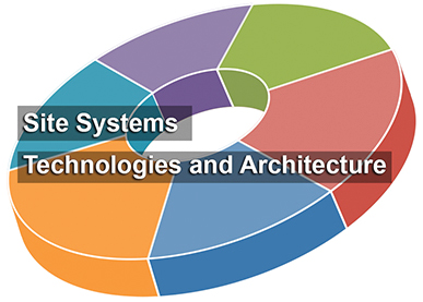 Site Systems